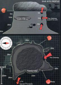 Sail Rock Dive Site Map